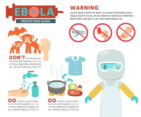 flying monkey: Ebola Virus Info graphics. Flat character design and illustration.