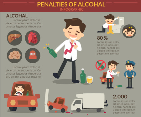 Penalties of alcohol. Info-graphic.