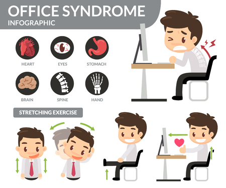 Office syndrome info graphic.