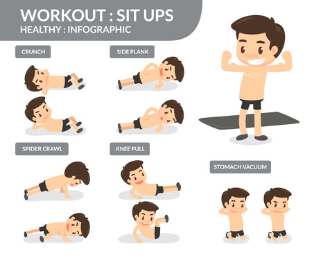 abdominal muscle exercises: Workout. Sit ups. Info graphic. Illustration