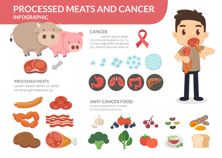 Processed meats and cancer. A man eating processed meats. Anti-cancer foods.
