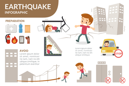 evacuation: Earthquake infographic. Earthquake sign.