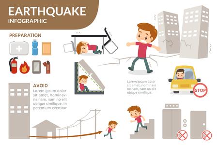 Infographique de tremblement de terre. Signe de tremblement de terre. Banque d'images - 71631170