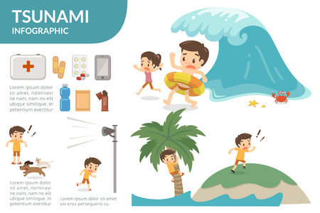 Tsunami survival infographic. Tsunami sign.