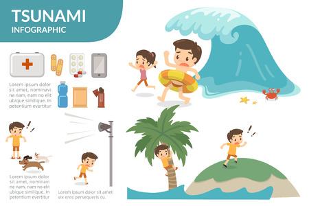 Tsunami survival infographic. Tsunami sign. Stock Vector - 71631174