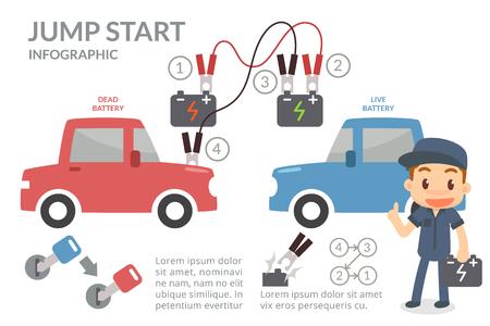 Jump start. Car maintenance.