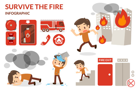 How to survive from fire. Protect yourself from fire.