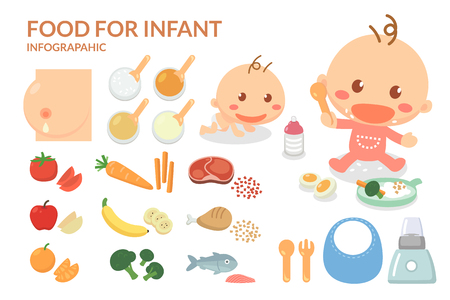 Foods for Infant. Infant's foods. Feed infant with cares. Infographic elements. Ilustracja