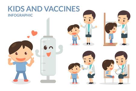 Kinderen en vaccins. Vaccinatie. Kinderen.