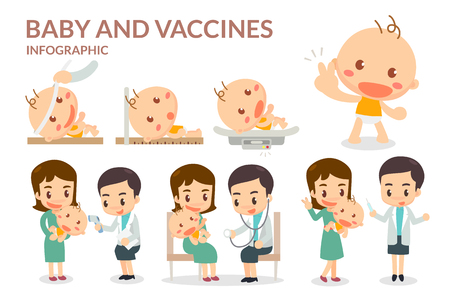 Baby and Vaccines. Vaccination. Infant.
