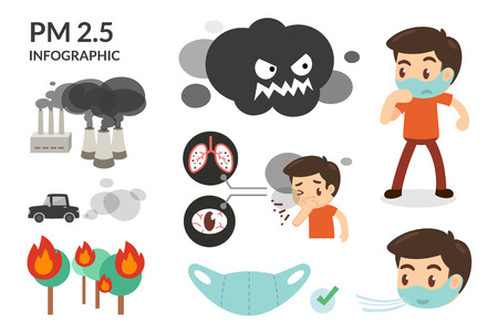 PM 2.5 danger dust hazard infographic with human wearing dust mask with dust and smoke. Illustration