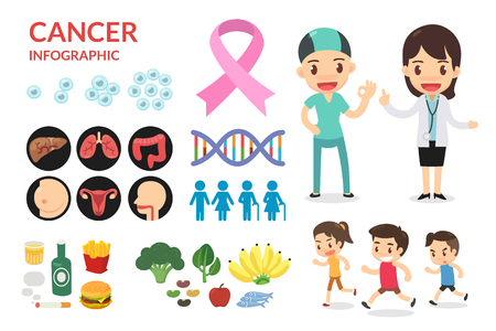 Cancer infographics. Patient and doctor are smiling.