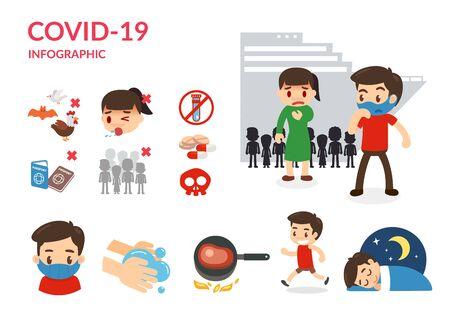Coronavirus Covid19 infographic elements. Coronavirus symptoms and risk factors. health and medical. Ilustração