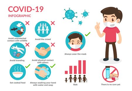 Covid-19 or Coronavirus disease in 2019 and how to protect yourself from them with social distancing. Ilustracja