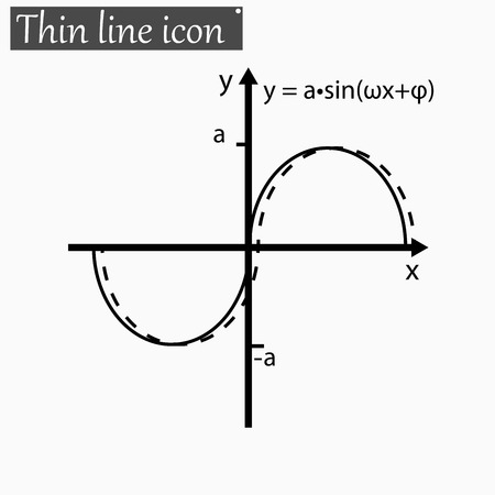 cosinus: mathematical function graph Vector Style Black thin line