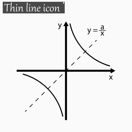 cos: mathematical function graph Vector Style Black thin line