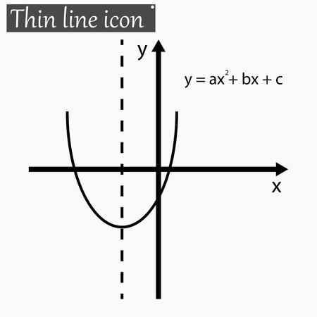 cosine: mathematical function graph Vector Style Black thin line