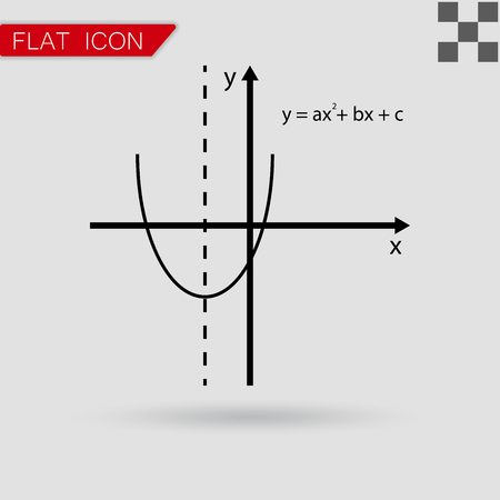 plotting: Vector illustration of mathematics functions with red mark