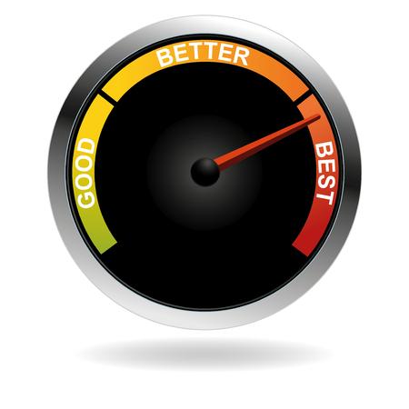 good better best: An image of a bad good better best meter with arrow.