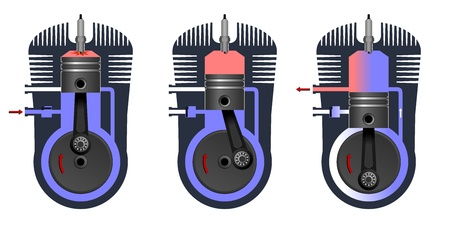 combustion: Engine  The internal combustion engine  Two-stroke engine principle  Vector illustration