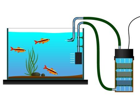 Aquarium equipment. External Aquarium Fish Tank Canister Filter. Vector illustration. The scheme of the external aquarium bio filter. Ilustração