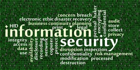 개인 정보 보호: 데이터 배경으로 정보 보안 단어 구름