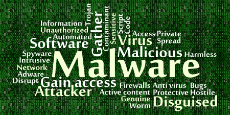 harmless: Malware word cloud with data background