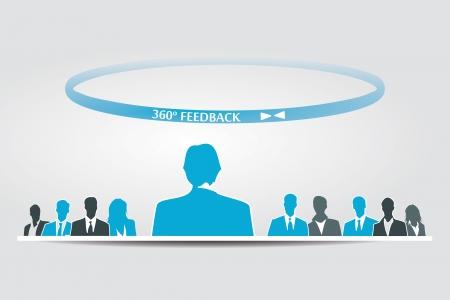 evaluacion: Recursos humanos retroalimentación de 360 ??evaluación evaluación Vectores