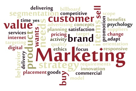 getting started: Marketing word cloud