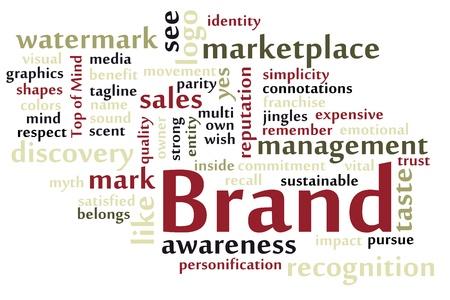 Brand word cloud Stock Vector - 18075540
