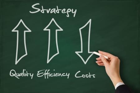 incremento: Aumentar la calidad y la eficiencia de la estrategia de reducir los costes