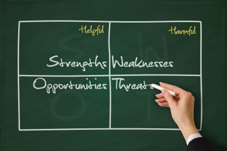 unfavorable: Swot analysis concept hand sketched on a blackboard Stock Photo