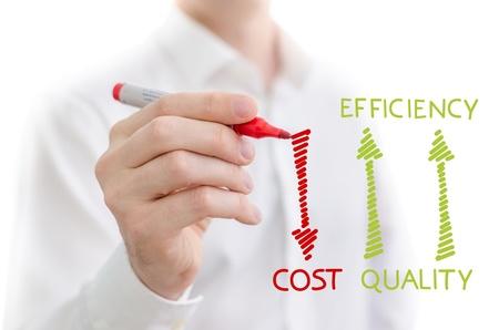 Kwaliteit, efficiency en kostenbeheersing performance management geschetst op een wit bord Stockfoto