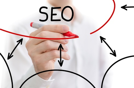 search engine optimization: Search engine optimization written on a white board Stock Photo