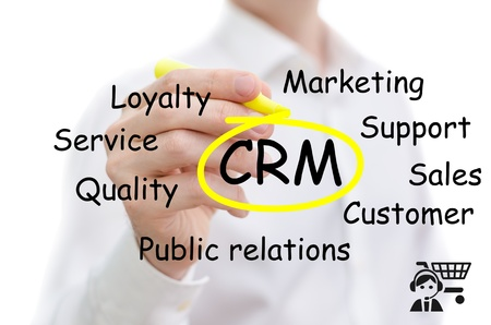 relationship management: CRM word sketched on a whiteboard Stock Photo