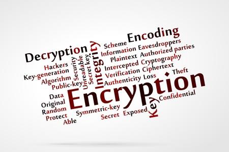 暗号化の単語雲  イラスト・ベクター素材