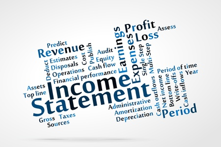 year financial statements: Income Statement word cloud