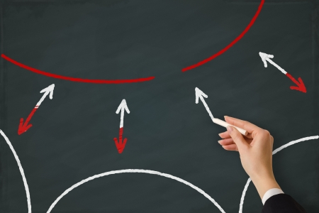 Diagram flow relations concept on a chalkboard Stock Photo - 21360876