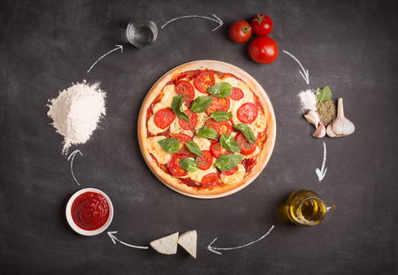 Italian pizza recipe. Ingredients for pizza on the chalkboard (tomatoes, cheese, sauce, water, spices, oil and flour)
