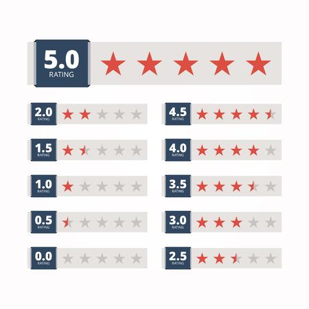 Kentekens van sterren. Banners met sterrenclassificatie. Sterrenclassificatie emblemen van nul tot vijf sterren. Beoordelingbanners voor hotelservice. Geïsoleerd op witte achtergrond Vector illustratie.