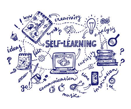 自己学習は落書きイラストです。教育コンセプト カード。シンプルなペンのスケッチ。白い背景の青い輪郭。