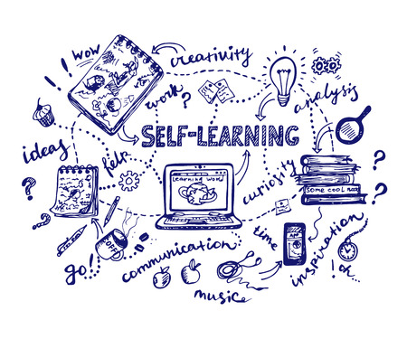 Self learning doodle illustration. Concept card about education. Simple pen sketch. Blue contours on white background.