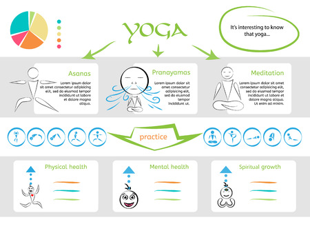 derive: yoga infografics map on white background