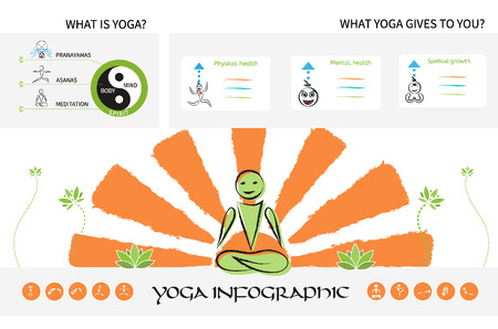 derive: infografics map with  yoga elements on white background