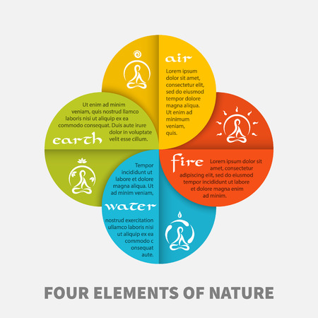 four elements of nature: fire, air, water, earth - simple flat designed icons in rounds,  yoga style, vector illustration Çizim