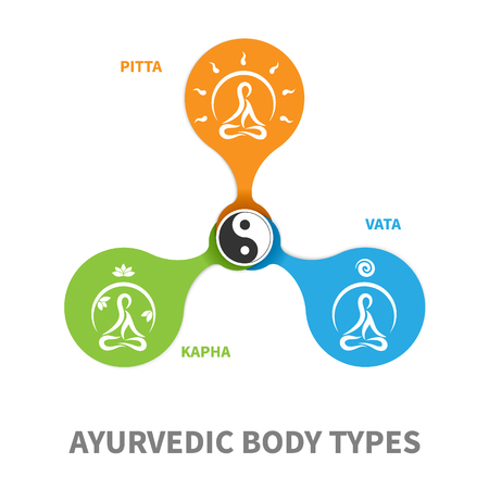 energy healing: ayurvedic body types flat designed illustration, simple icons with meditating persons in round shape and symbol yin-yang