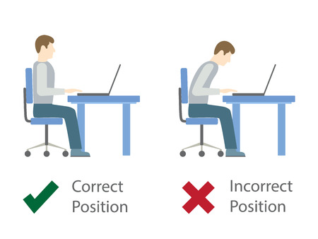 incorrect: Correct and incorrect sitting posture at computer, flat design, vector illustration