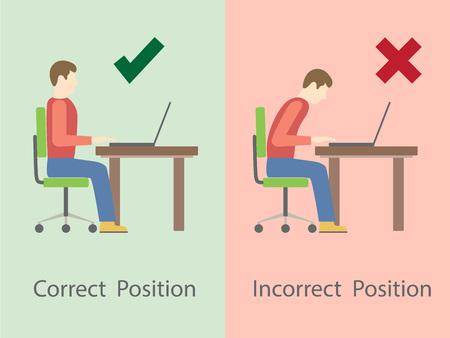Juiste en onjuiste zithouding op de computer, plat ontwerp, vector illustratie