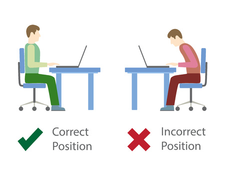 incorrect: Correct and incorrect sitting posture at computer. Illustration