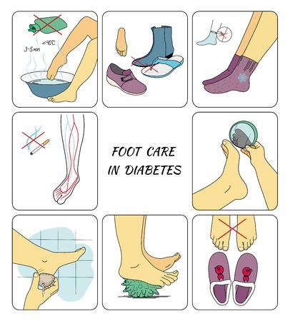 Preventive foot care in diabetes Çizim